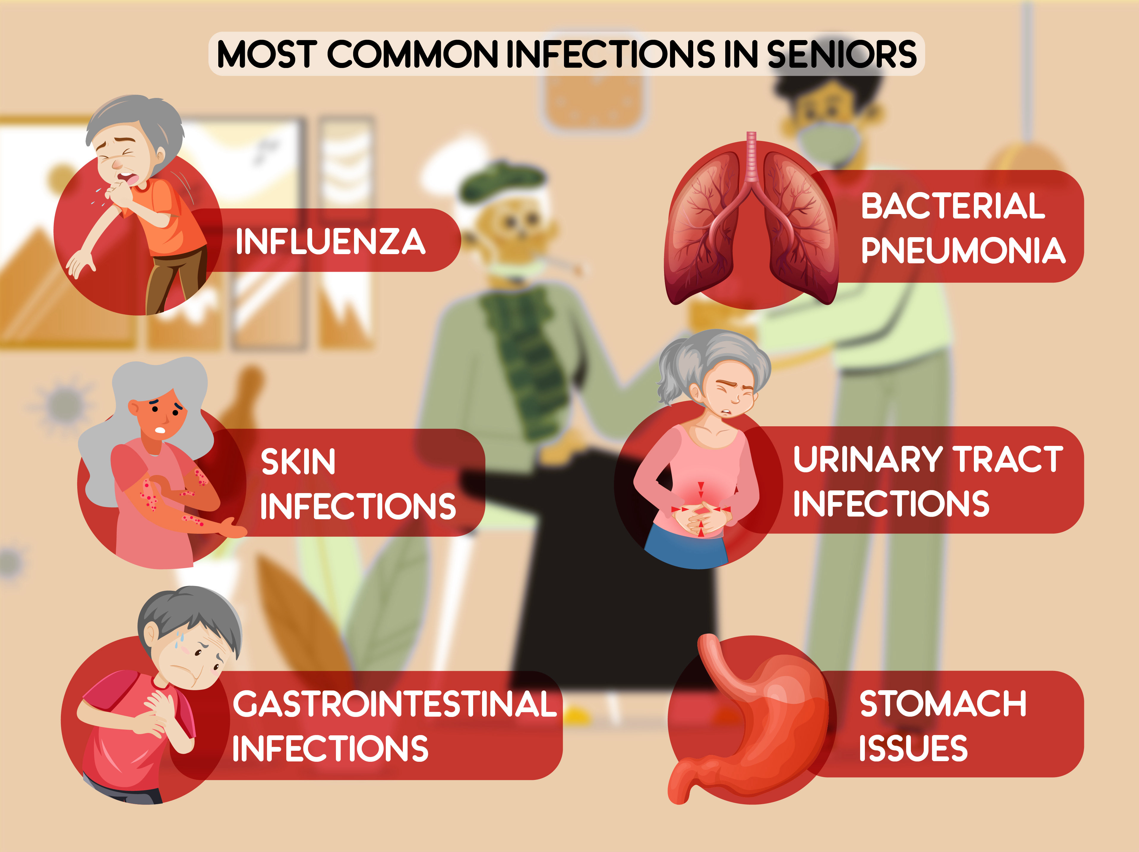 most common infections in seniors