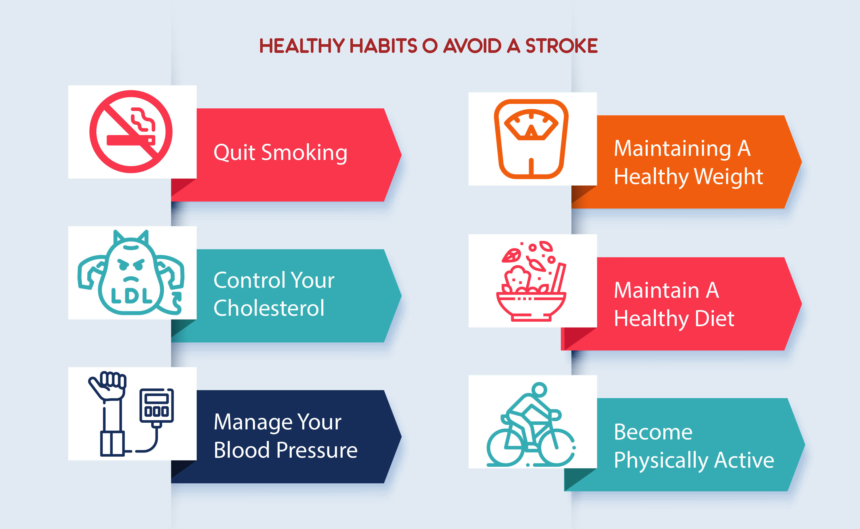 healthy habits to prevent a stroke