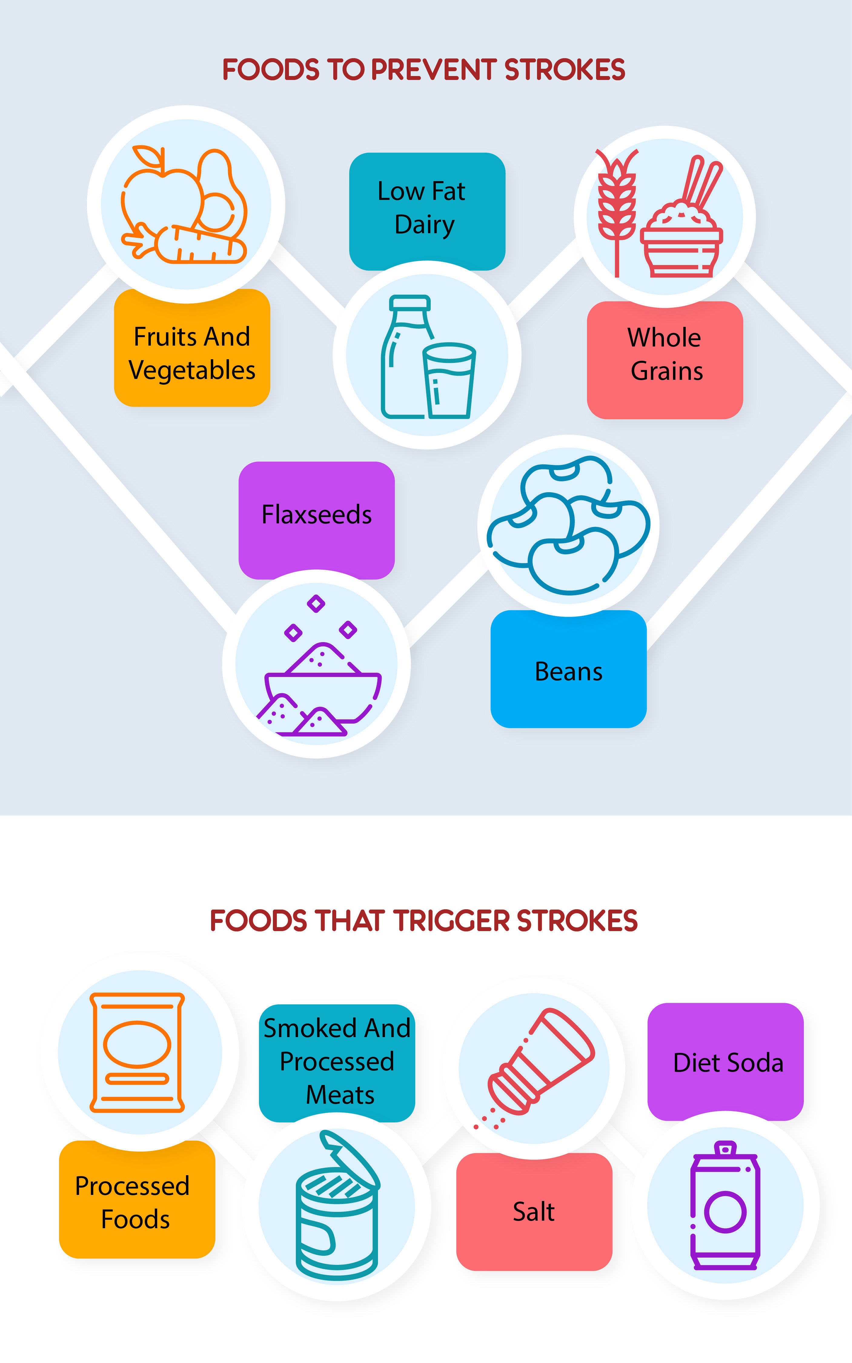 preventing a stroke with foods